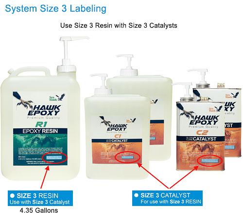 hawk-epoxy-system-size-3-illustration-v3
